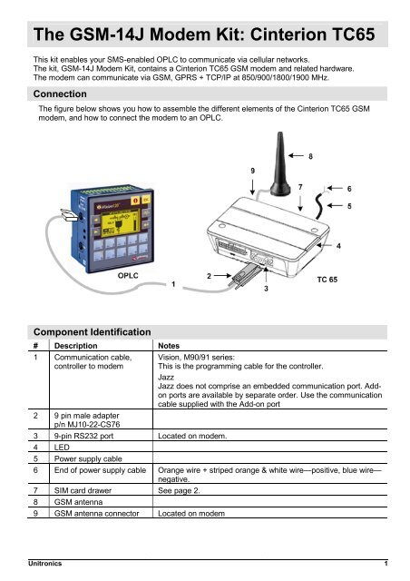 The GSM-14J Modem Kit: Cinterion TC65 - Unitronics