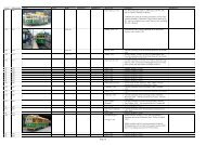 Tram rolling stock - Part 3 - Department of Planning and Community ...