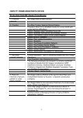 LIST OF MINISTERS' INTERESTS - Dods Monitoring - Page 7