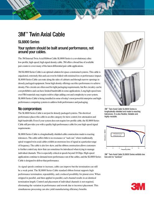 3M™ Twin Axial Cable - Mouser Electronics
