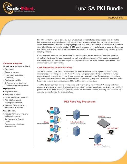 Luna SA PKI Bundle - SafeNet