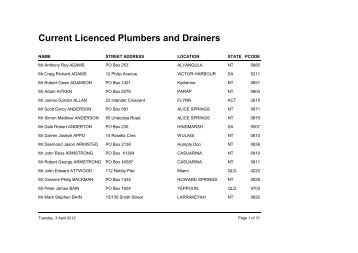 Current Licenced Plumbers and Drainers