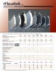 Download Brochure - Wheatbelt Rolling Shutters, Inc. - Page 4