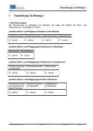 Taxordnung 12 Anhang 1