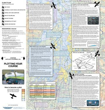 plOTTINg yOUr COUrSE - Aviation Supplies & Academics