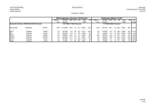 Beispieldatei mit Erklärungen der einzelnen ... - Publica Data AG