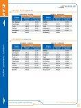 Ebook%20Jadwal%20Perjalanan%20KAI - Page 6