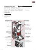 TMS DORMA - ES Sicherheit AG - Seite 7