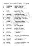 4800 lbf Schinopsis brasiliensis BARAUNA ... - luxnet.dk - Page 5