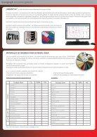 Soluciones Láser para grabado, recorte y marcaje - Page 5