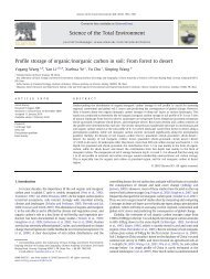 Profile storage of organic/inorganic carbon in soil: From forest to desert