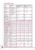 Dupont Realshield.qxp (Page 1) - DuPont™ Tyvek - Page 7