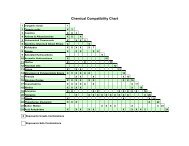 Chemical Compatibility Chart