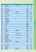 Aroma Chemicals.indd - Th. Geyer GmbH & Co. KG - Page 3