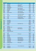 Aroma Chemicals.indd - Th. Geyer GmbH & Co. KG - Page 4