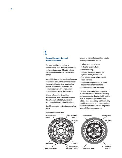 RILSAN® Polyamide 11 in Oil & Gas Off - HCL Fasteners Ltd