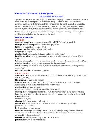 Glossary of terms used in these pages