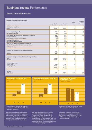 (PDF:) Performance - Annual Report 2011 - Tate & Lyle