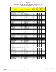 APPENDIX A LIST OF VASCULAR PLANT SPECIES IDENTIFIED ...