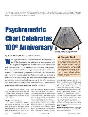 Psychrometric Chart Celebrates 100th Anniversary - ashrae