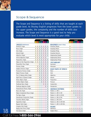 Scope and Sequence - Shurley English