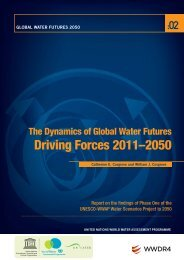 Driving Forces 2011–2050