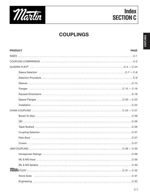 NEW IN BOX MARTIN COUPLING HALF 5016 1 7//16