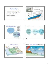 Hydrogeology Qanat Distribution of Water Hydrologic Cycle
