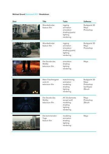 Michael Grund Demoreel 2011 Breakdown Shot Title Tasks ...