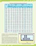 Jowar Samachar NRCS CQ.cdr - Directorate of Sorghum Research - Page 3