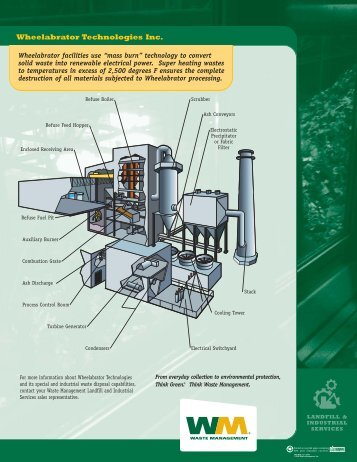 WMI.127.27-Wheelabrator (Page 1) - Industrial and Hazardous ...