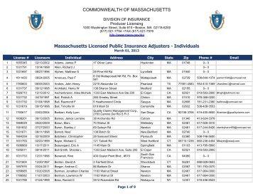 Massachusetts Licensed Public Insurance Adjusters ... - Mass.Gov