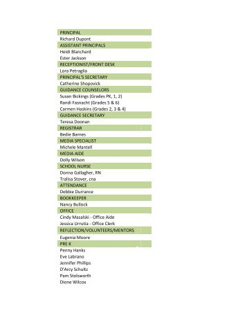 2013 FACULTY STAFF LIST (as of 2