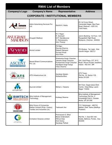 RMAI List of Members