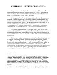 WRITING AP EQUATIONS - AP Chemistry