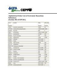 Alphabetical Order List of Extremely Hazardous Substances ...