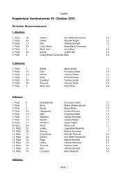 Ergebnisse Vereinsturnier 09. Oktober 2010