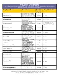 Table for Urine Tests - Early Drug Testing