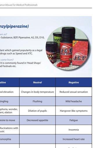BZP (Benzylpiperazine) - Health Service Executive