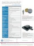 Wolpert Wilson® Instruments 402 MVD - Page 2