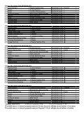 Terminarz rozgrywek ligi:TARNÓW KLASA A GR. IV SENIORZY - Page 3