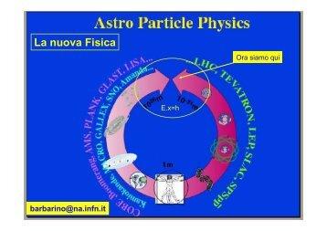 La Fisica astroparticellare - INFN Napoli