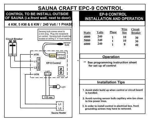 SAUNA CRAFT EPC-9 CONTROL - Saunafin on