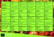 Snacks & light meals menu