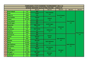 tamilnadu state ranking tournament 2011-12 senior ... - tnbsa.com