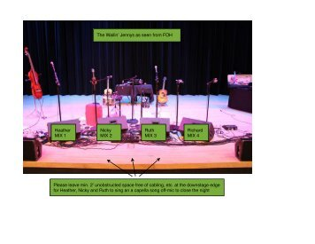 The Wailin Jennys stage plot input list 2011 02 24