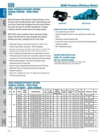 Bluemax Blue Max 200