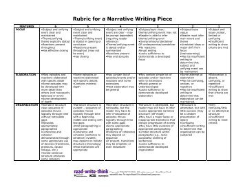 Planning Across the Curriculum  Using the ARBs III   Assessment     egorlin com The   Traits of Writing Printable Rubric   helps your kids learn how to  make their