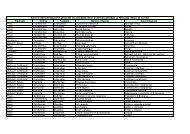 Consulta l'elenco delle specie ittiche ... - Città di Torino