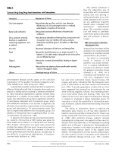 TETRACYCLINE AND ITS ANALOGUES: A THERAPEUTIC ... - Page 4